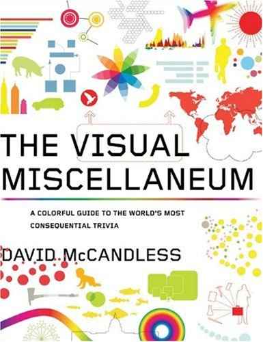 The Visual Miscellaneum: A Colorful Guide to the World&#8217;s Most Consequential Trivia