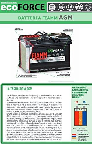 BATTERIA-AUTO-FIAMM-VR760-ecoFORCE-AGM-STARTSTOP-70Ah-760A-278x175x190