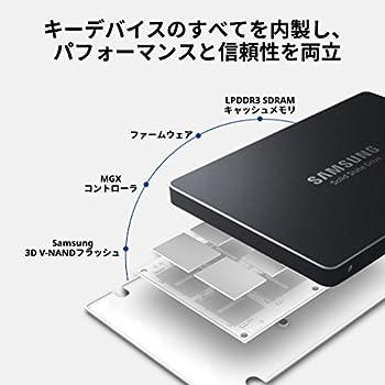 Samsung SSD 250GB 850 EVO ベーシックキット 2.5インチ 内蔵型 3D V-NAND搭載 5年保証 日本サムスン正規品 MZ-75E250B/IT
