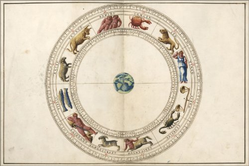 16x24-Poster-Astrology-Zodiac-By-Batista-1544