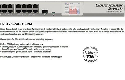 MikroTik – CRS125-24G-1S-RM – 1U rackmount enclosure Cloud Router