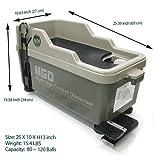 TMAXGOLF MGD - No Power / No Electricity Required Golfball Dispenser (Powerless / Electricity-Less Golf Ball Dispensor)