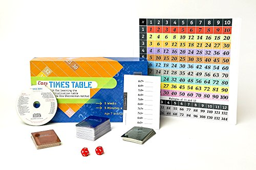 Easy Times Table - Multiplication Game for Kids Ages 7+ Your Kid Will Learn The Times Table in Just Easy 5 Minutes a Day, Quick and Fun Way to Learn and Memorize the Times Table - BLACK FRIDAY DEALS