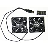 Ventiladores Coolerguys dual 80mm USB