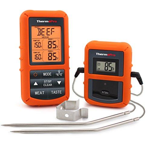 Buy Fahrenheit Celsius Now!