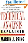 Technical Analysis Explained: The Suc...