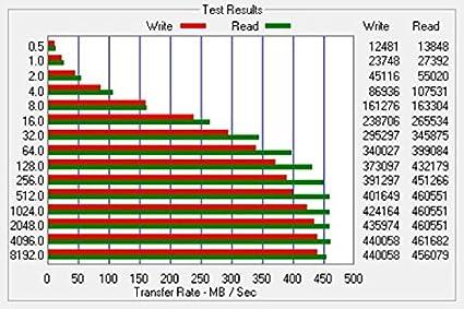MyDigitalSSD OTG (MDMS-OTG-256) 256GB Laptop Internal Hard Drive