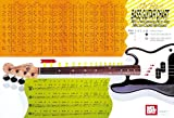 Mel Bay Bass Guitar Wall Chart