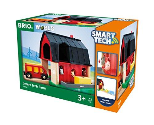 Brio World スマートテックファーム