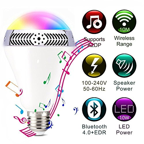 InaRock® Bluetooth Smart