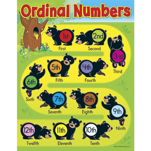 Ordinal Numbers Bears Learning Chart - 1
