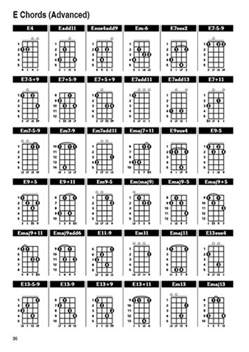 string banjo chords open g tuning Car Tuning