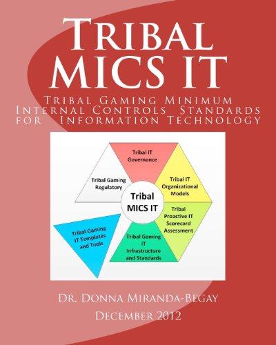 Tribal MICS IT: Tribal Gaming Minimum Internal Controls for Information Technology