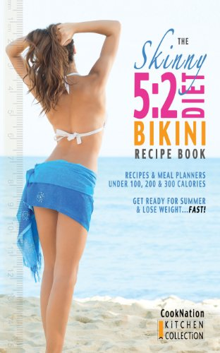 300 Workout Nutrition