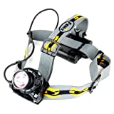 Fenix HP11 Waterproof LED Headlamp 277 Lumens Black