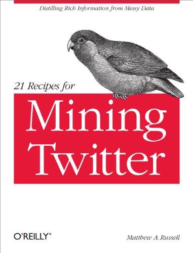 Mining Twitter
