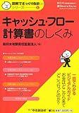 【図解でざっくり会計シリーズ】6 キャッシュ・フロー計算書のしくみ