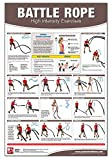 Battle Rope Poster/Chart: High Intensity Training - Battling Rope - HIIT - HIT - Rope Exercises - Crossfit - Fast Fat loss - Intense workout - ... Rope - High Intensity Interval Training