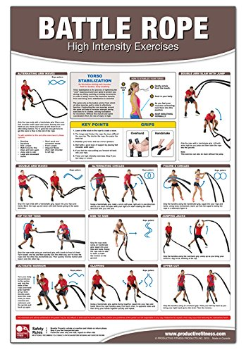 Battle Rope Poster/Chart: High Intensity Training