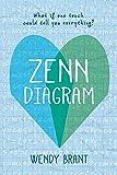 img - for Zenn Diagram book / textbook / text book