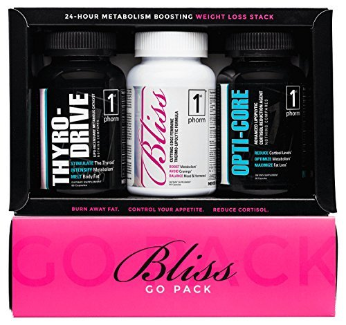 Bliss Go Pack Women's Weight Loss System :: 30 Day Supply by 1st Phorm (Go Bliss Pack compare prices)