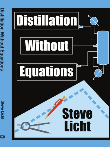 Distillation Without Equations PDF