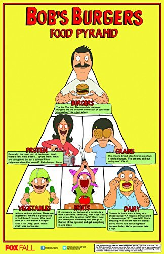 Old Tin Sign poster(14x10inch)Bob's Burgers 20 Series Poster
