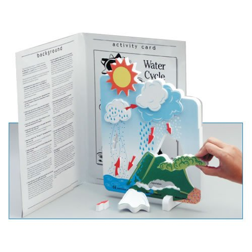 Model The Water Cycle
