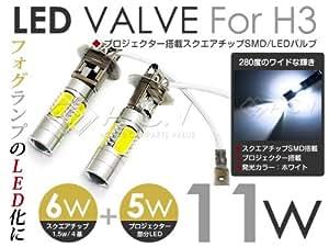 LEDフォグランプ アテンザ - - - H3