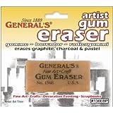 Artist Gum Eraser-