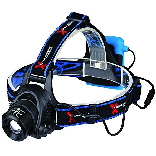 LED Headlamp - Brightest Flashlight Headlamp,