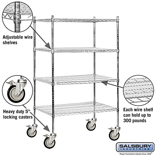 salsbury industries mobile wire shelving unit 36 inch. Black Bedroom Furniture Sets. Home Design Ideas