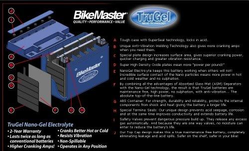 1989-1990 Honda CB400F CB-1 Motorcycle Deep Cycle Gel Battery eugene perma cycle vital nature 400 мл