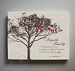 MuralMax - Personalized Family Tree & Lovebirds, Stretched Canvas Wall Art, Make Your Wedding & Anniversary Gifts Memorable, Unique Wall Decor - Ivory # 2 - Size 30 x 24 - 30-DAY
