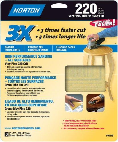 Norton 02616 3X Handy Aluminum-Oxide Sandpaper 220 Grit, 9-Inch x 11-Inch, 3-Pack