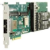 Smart Array P800 Controller .