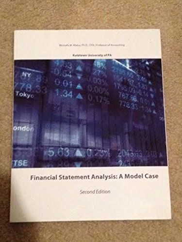 financial statement case analysis Anandam manufacturing company analysis of financial statements harvard case study solution and analysis of case study solution & analysisin most courses studied at harvard business schools, students are provided with a case study.