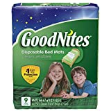 GoodNites-Disposable-Bed-Mats-36-Count-Packaging-May-Vary