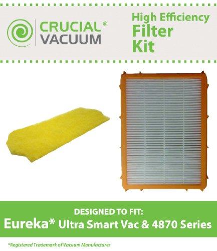 Eureka Ultra Smart Vac & 4800 Series Filter Set Designed To Fit Eureka Ultra Smart Vac & 4800 Series Vacuums, Compare To Eureka HF-2 Part # 61111B & Motor Filter Part # 70082, Designed & Engineered By Crucial Vacuum (Eureka Smart Vac Filter compare prices)