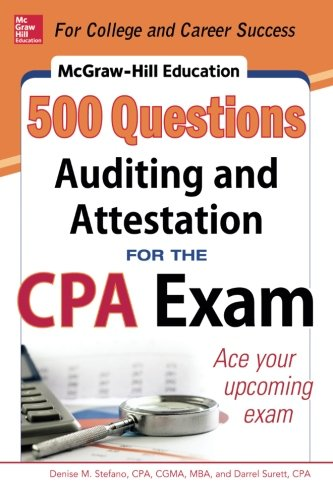 auditing exam So you have an auditing exam coming up it can be a daunting experience, but  with preparation & these tip to help it doesn't have to be.