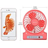 SUNPOLLO Desktop Personal Mini USB Portable Fan 3-Speed Table Desk Handheld Rechargeable 4-inch Fans(Quiet Design, Lithium-ion Battery Charged) for Travel, Home, Office(Pink)