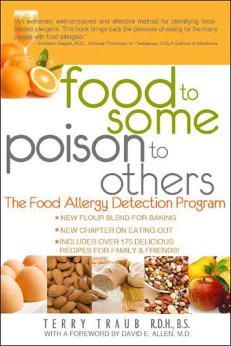 Food To Some, Poison To Others:The Food Allergy Detection Program
