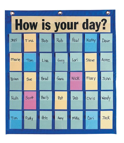 Pacon Behavioral Pocket Chart, Blue (35 Pocket Chart compare prices)