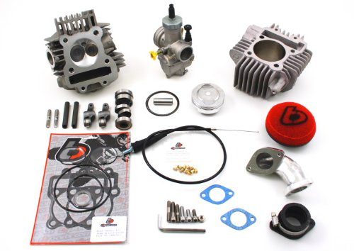 TB GPX/YX150 170cc Bore Kit, Race Head V2 w/ 28mm Carb Kit