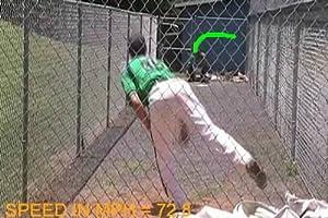 Baseball Softball Motionpro Advanced Video Analysis Software by Motion Pro
