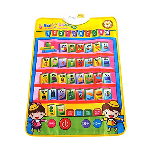 """Baby's Alphabet Touch Carpet Toy Gift Flash Music Learning Play Mat 28""""x 19"""""""