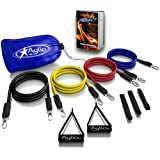 Aylio Basic Resistance Bands Exercise Set Reviews
