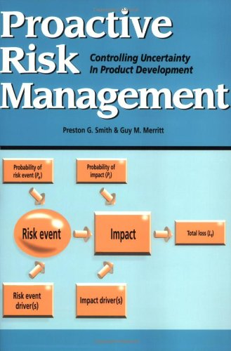 Proactive Risk Management: Controlling Uncertainty in...