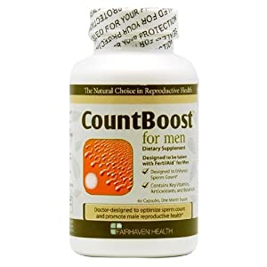 CountBoost for Men images