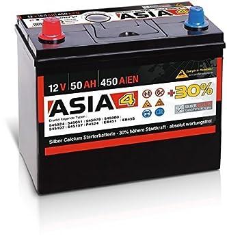 autobatterie panther asia 4 54524 50ah 12v 450a en auto. Black Bedroom Furniture Sets. Home Design Ideas